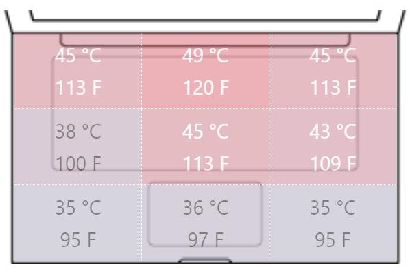 Aorus 15g heat analysis