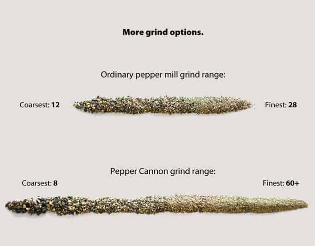 The Pepper Cannon Grind Options